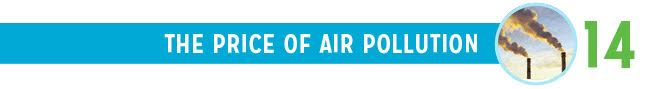 The Price of Air Pollution